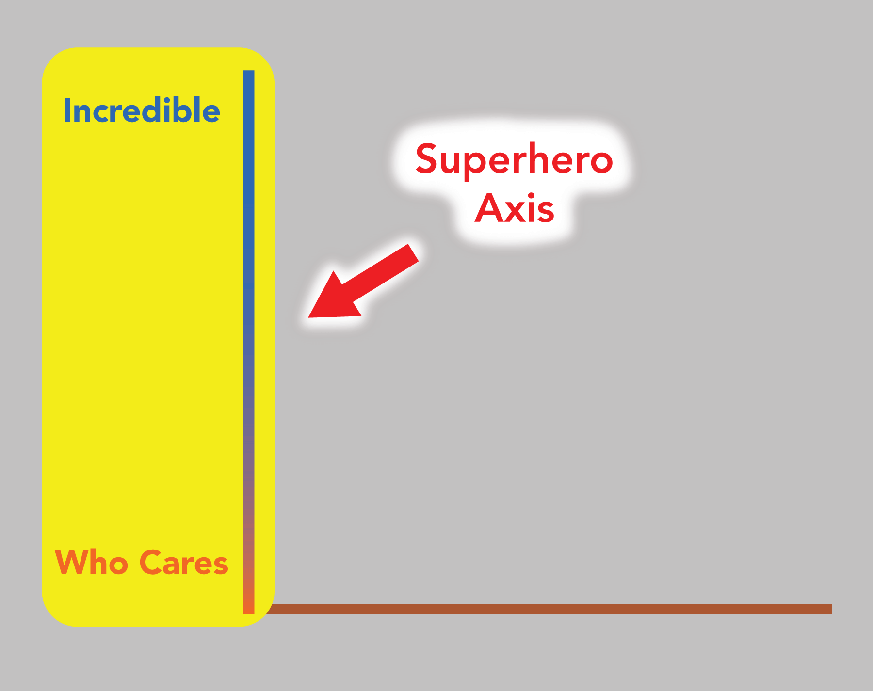 superhero axis